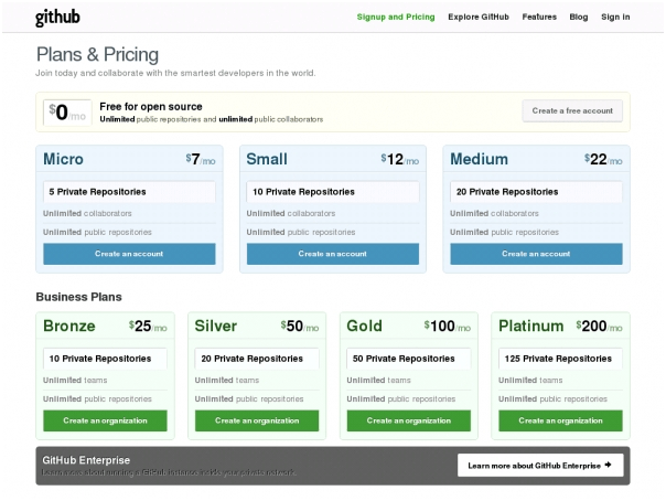 Software Pricing Strategies - Scale Finance LLC